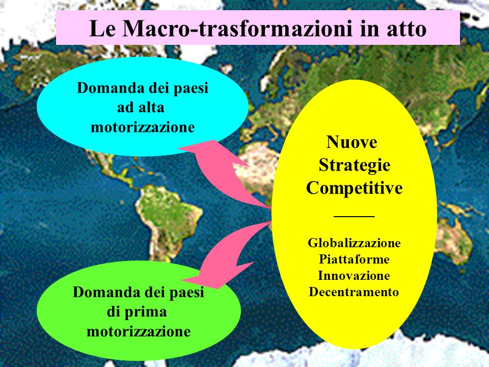 Le Macro-trasformazioni in atto