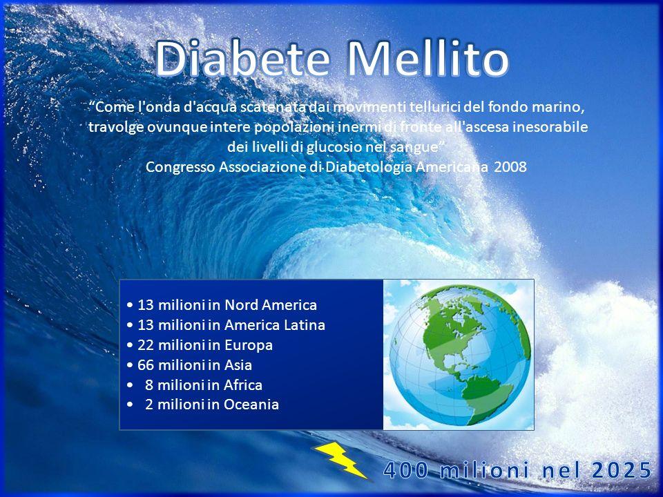 Diabete Mellito 400 milioni nel 2025