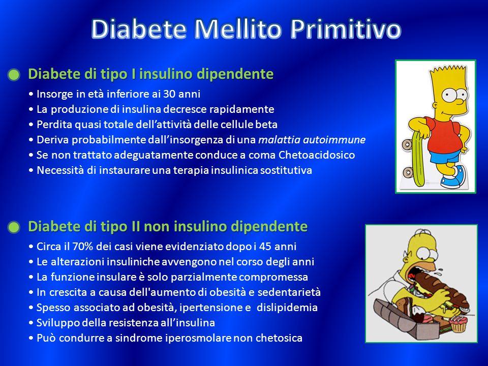 Diabete Mellito Primitivo