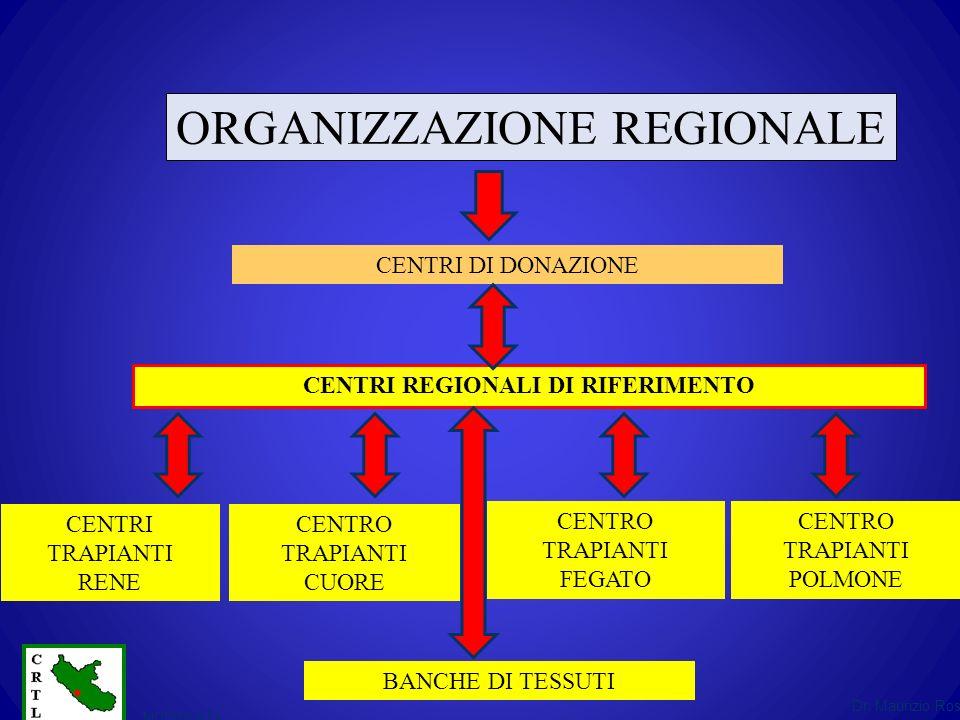 CENTRI REGIONALI DI RIFERIMENTO