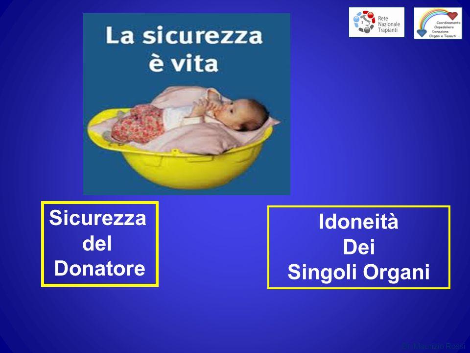 Sicurezza del Donatore Idoneità Dei Singoli Organi