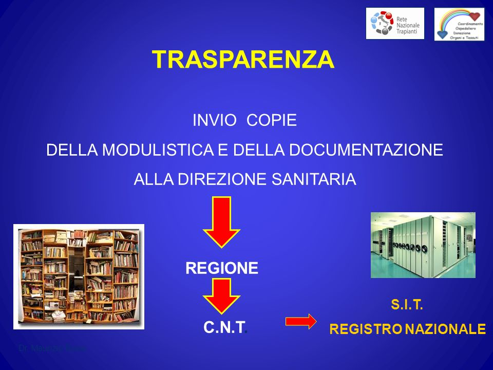 TRASPARENZA INVIO COPIE DELLA MODULISTICA E DELLA DOCUMENTAZIONE
