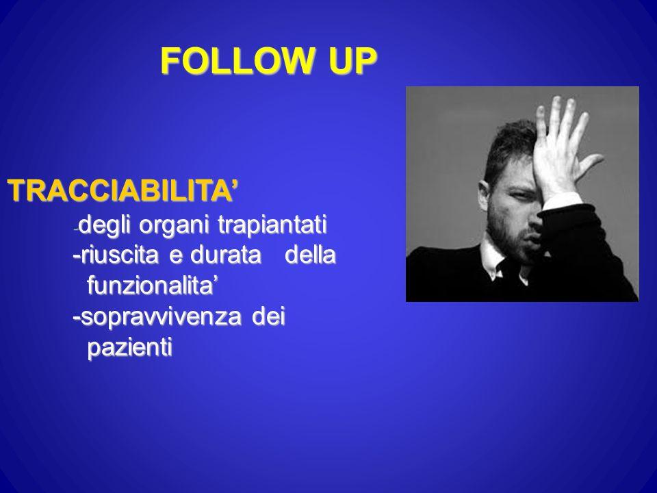 FOLLOW UP TRACCIABILITA' -riuscita e durata della funzionalita'