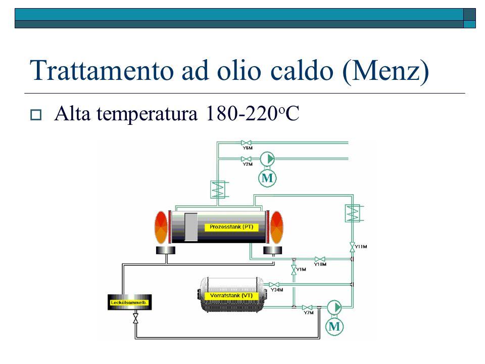 Trattamento ad olio caldo (Menz)