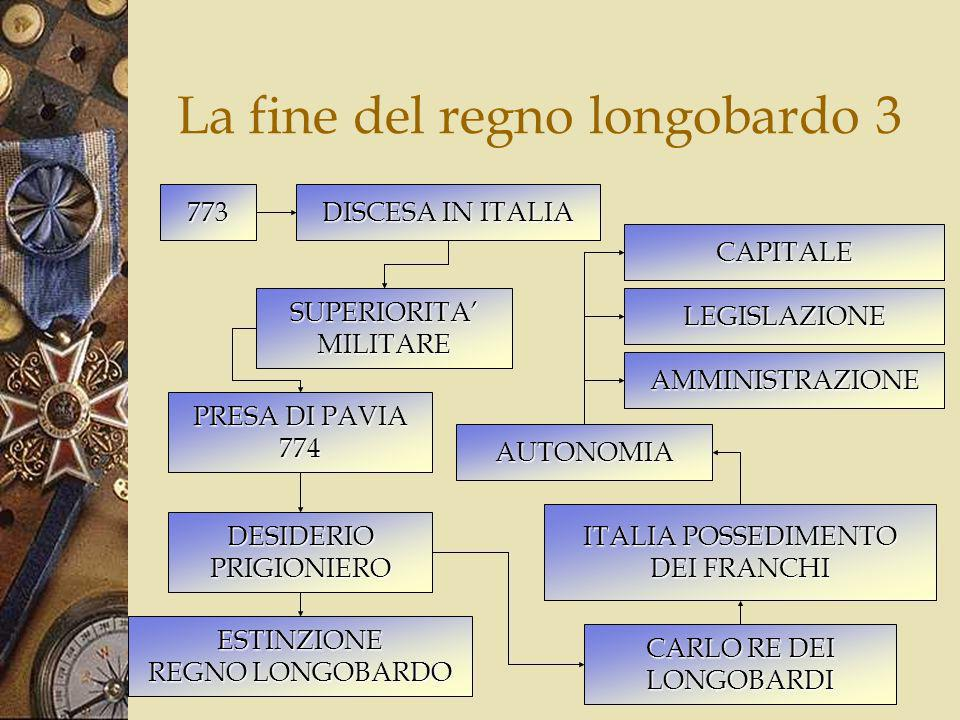 La fine del regno longobardo 3