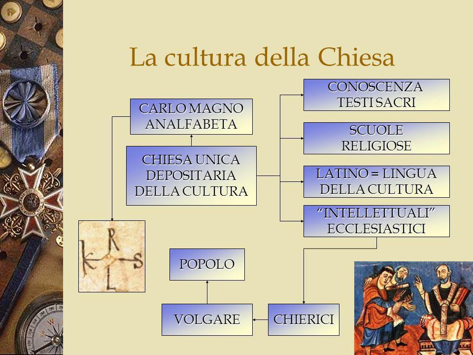 La cultura della Chiesa