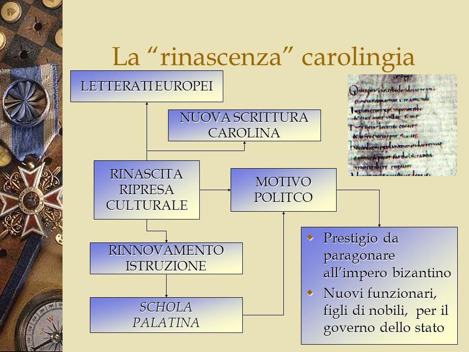 La rinascenza carolingia