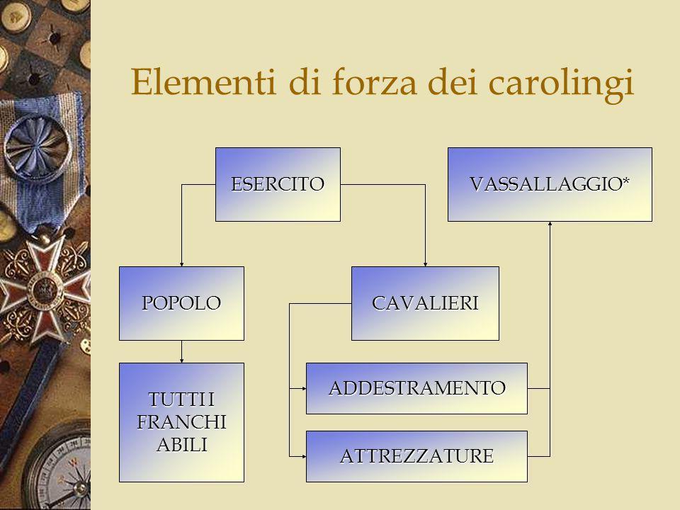 Elementi di forza dei carolingi