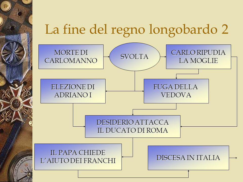 La fine del regno longobardo 2