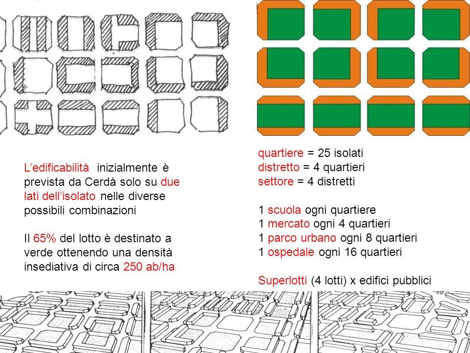Dati quantitativi quartiere = 25 isolati distretto = 4 quartieri