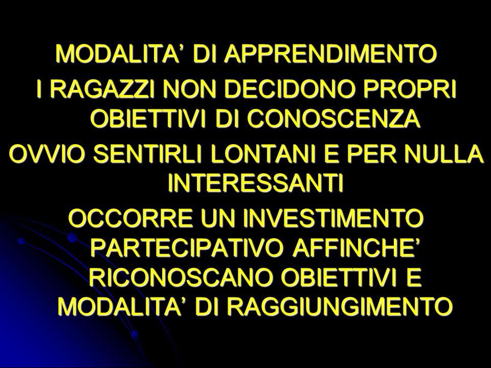MODALITA' DI APPRENDIMENTO