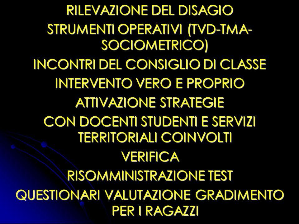 RILEVAZIONE DEL DISAGIO STRUMENTI OPERATIVI (TVD-TMA-SOCIOMETRICO)