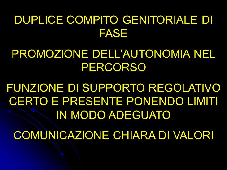 DUPLICE COMPITO GENITORIALE DI FASE