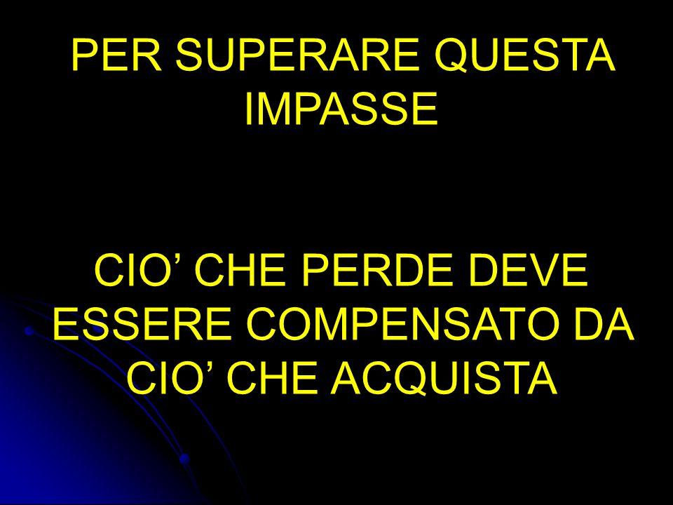 PER SUPERARE QUESTA IMPASSE