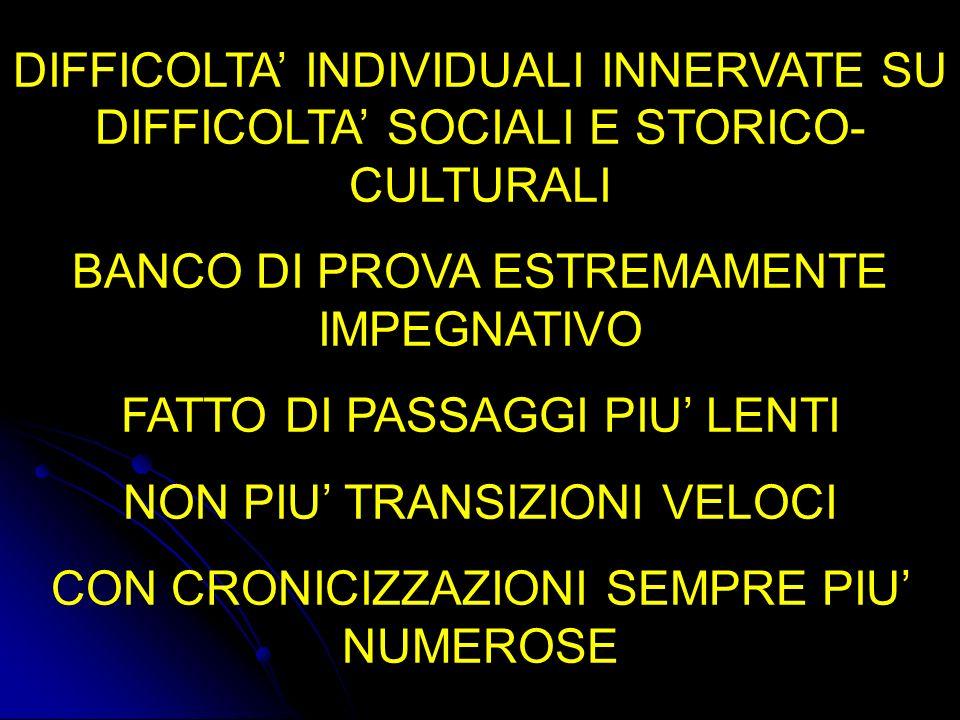 BANCO DI PROVA ESTREMAMENTE IMPEGNATIVO FATTO DI PASSAGGI PIU' LENTI