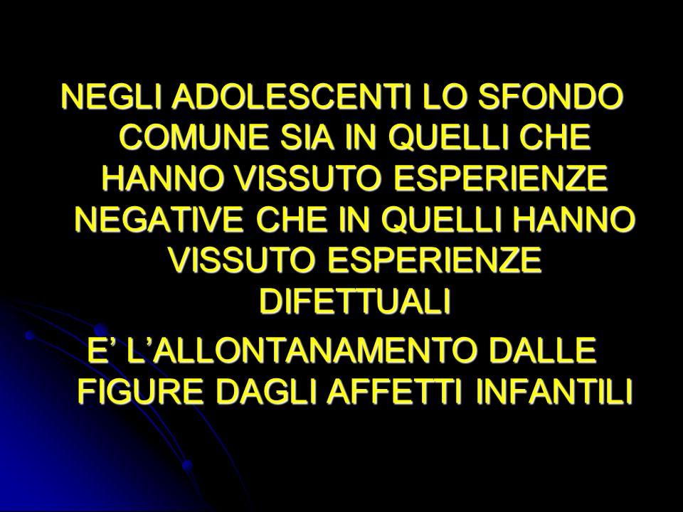 E' L'ALLONTANAMENTO DALLE FIGURE DAGLI AFFETTI INFANTILI