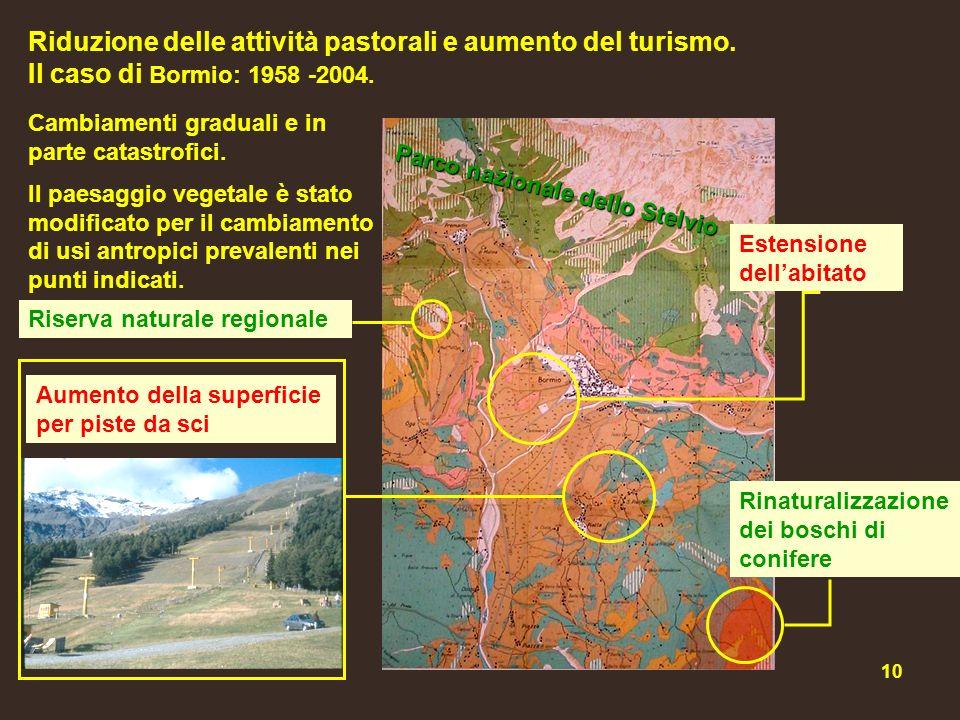 Riduzione delle attività pastorali e aumento del turismo.