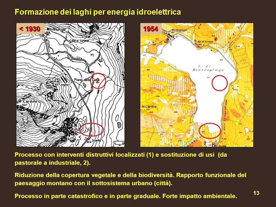 Formazione dei laghi per energia idroelettrica