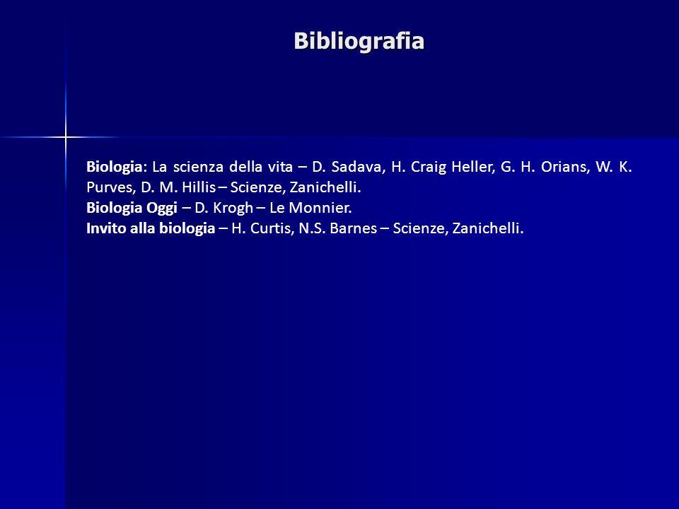 Bibliografia Biologia: La scienza della vita – D. Sadava, H. Craig Heller, G. H. Orians, W. K. Purves, D. M. Hillis – Scienze, Zanichelli.