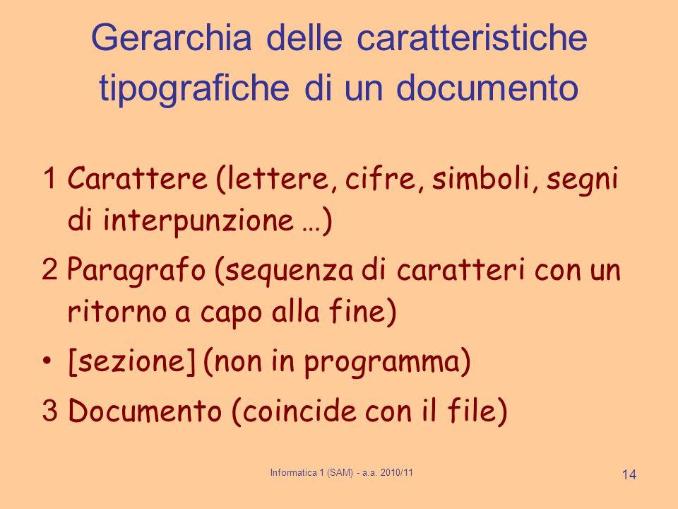Gerarchia delle caratteristiche tipografiche di un documento