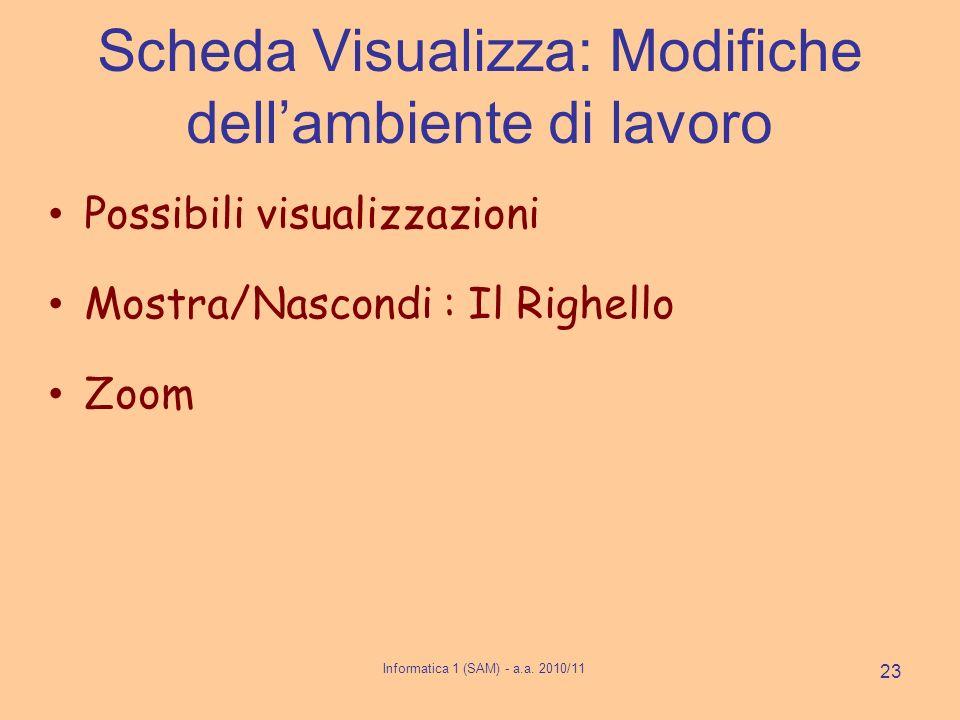 Scheda Visualizza: Modifiche dell'ambiente di lavoro