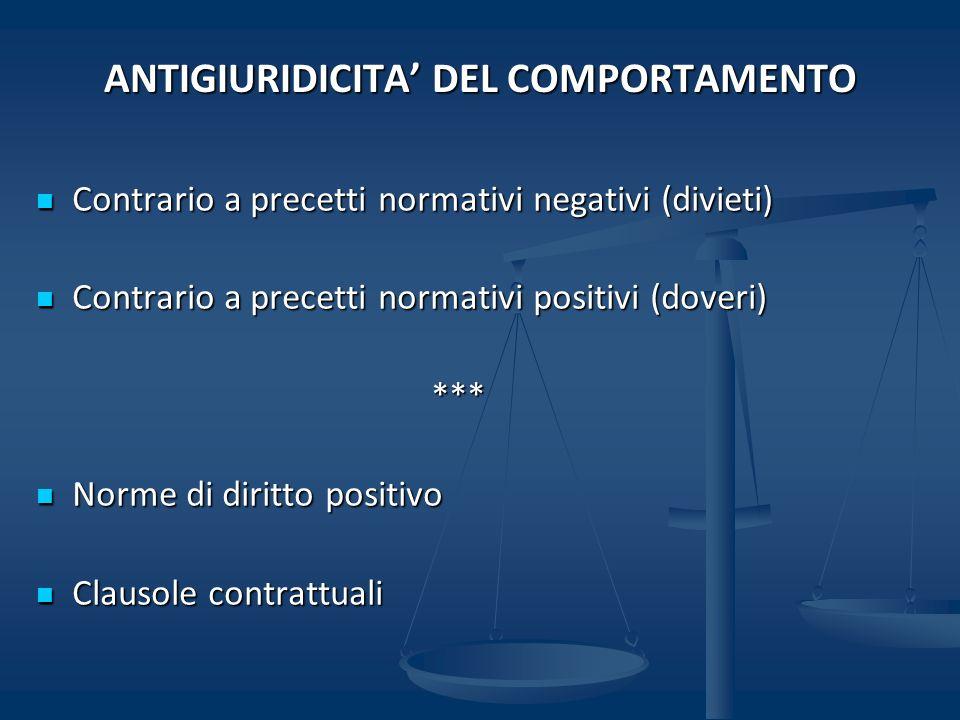 ANTIGIURIDICITA' DEL COMPORTAMENTO