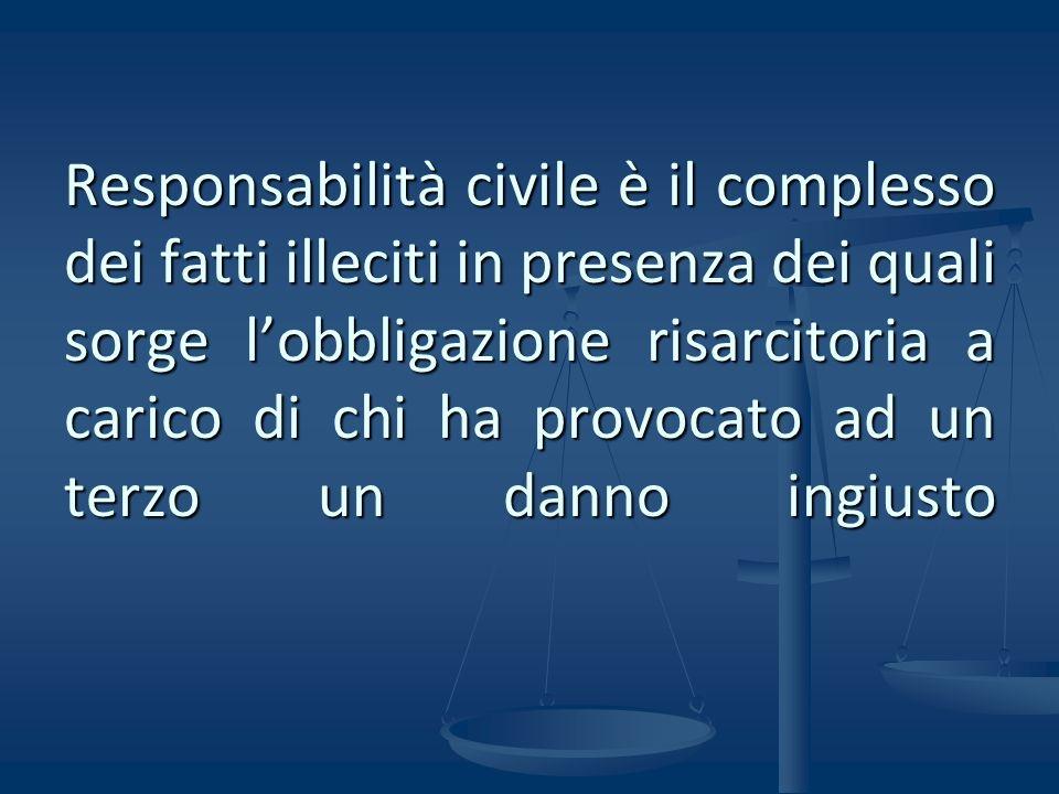 Responsabilità civile è il complesso dei fatti illeciti in presenza dei quali sorge l'obbligazione risarcitoria a carico di chi ha provocato ad un terzo un danno ingiusto