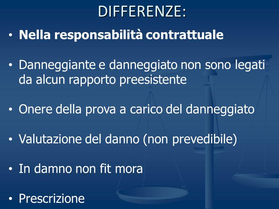 DIFFERENZE: Nella responsabilità contrattuale