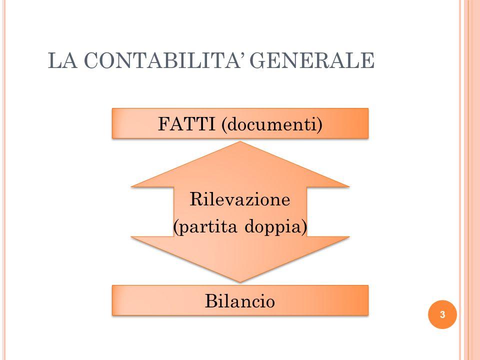 LA CONTABILITA' GENERALE