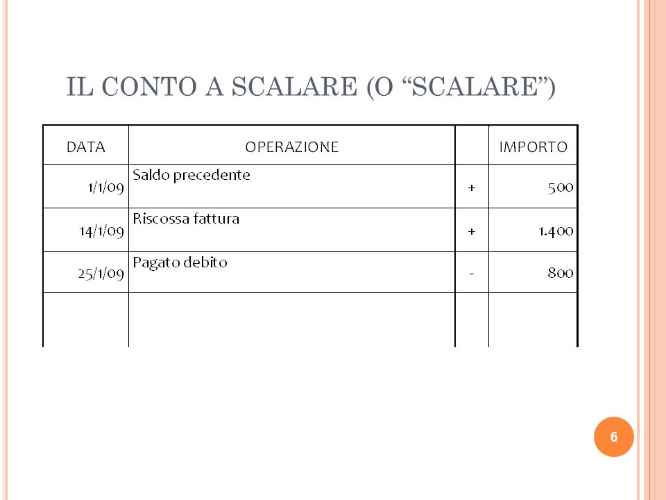 IL CONTO A SCALARE (O SCALARE )