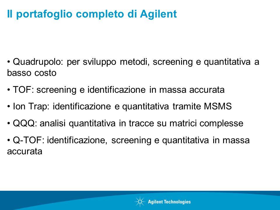 Il portafoglio completo di Agilent