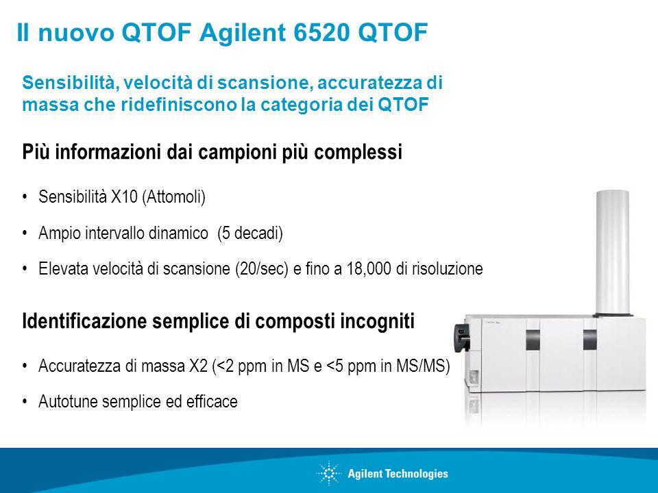 Il nuovo QTOF Agilent 6520 QTOF