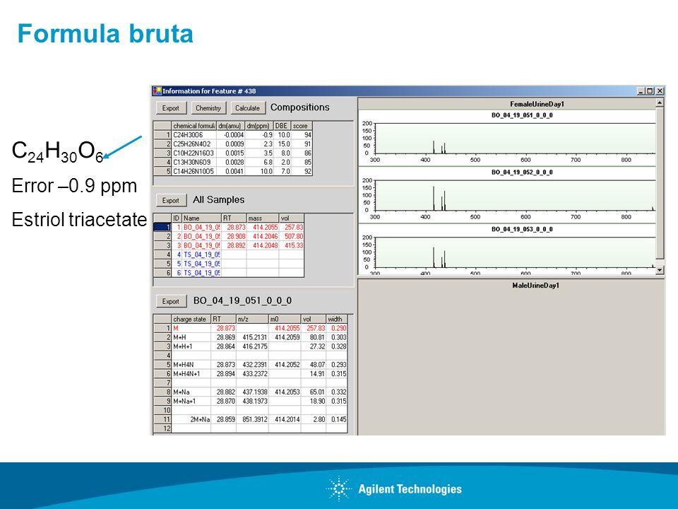 Formula brutaC24H30O6.Error –0.9 ppm. Estriol triacetate.