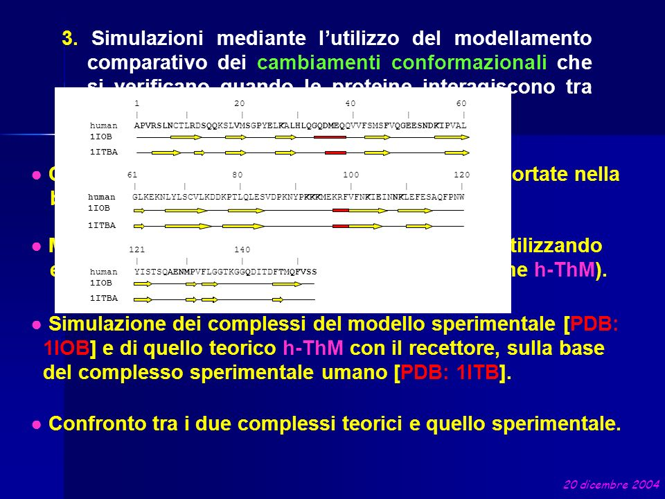 ● Confronto tra i due complessi teorici e quello sperimentale.