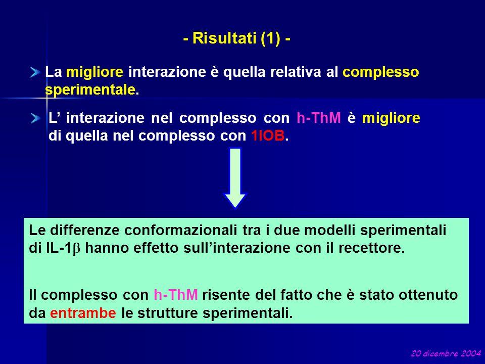 - Risultati (1) - La migliore interazione è quella relativa al complesso sperimentale.