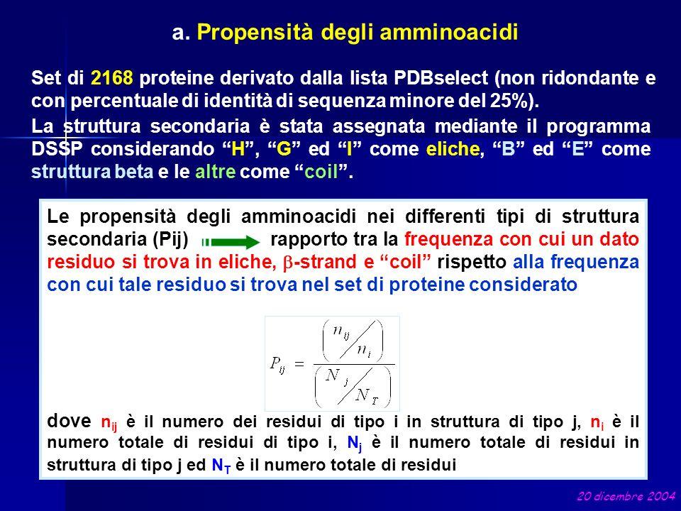 a. Propensità degli amminoacidi