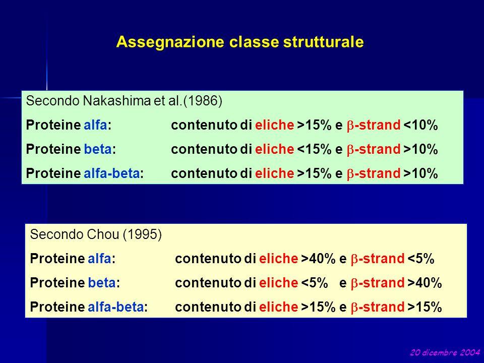 Assegnazione classe strutturale