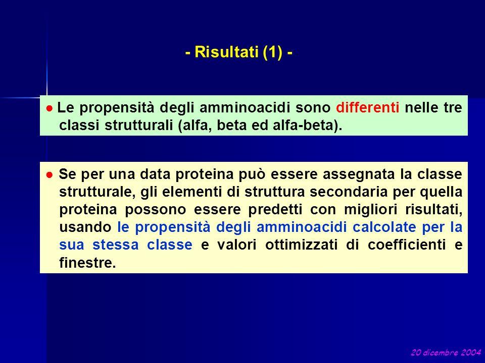 - Risultati (1) - ● Le propensità degli amminoacidi sono differenti nelle tre classi strutturali (alfa, beta ed alfa-beta).