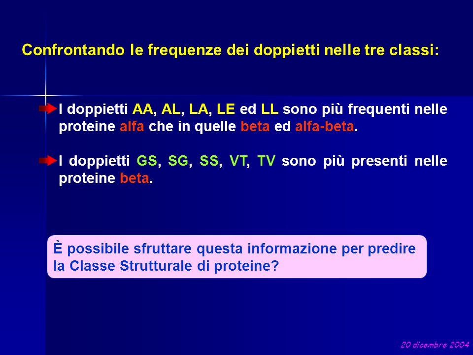 Confrontando le frequenze dei doppietti nelle tre classi:
