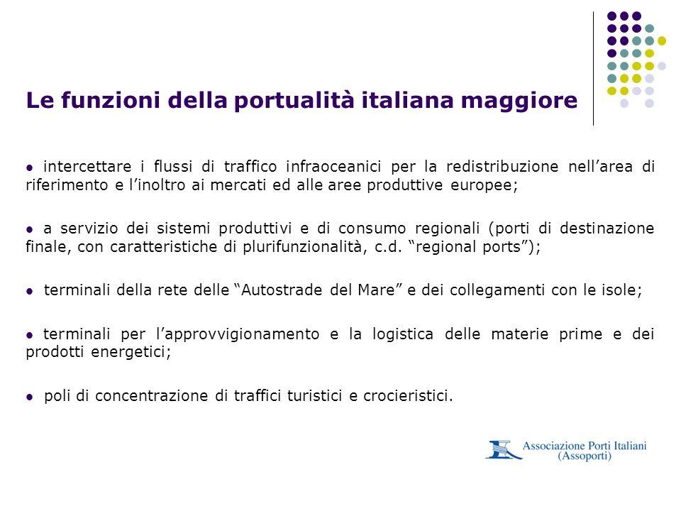 Le funzioni della portualità italiana maggiore