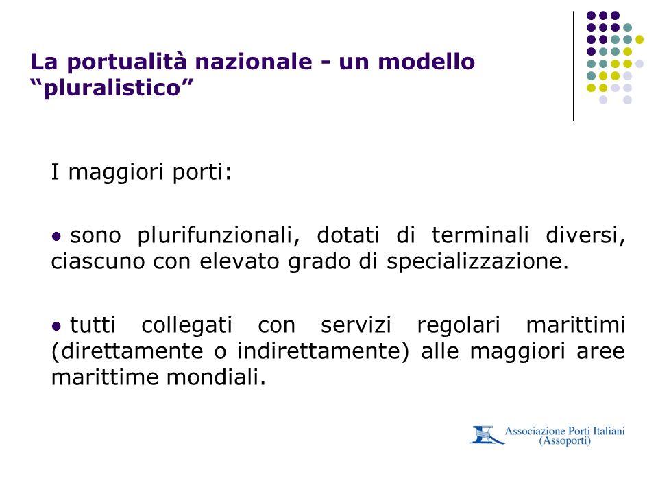 La portualità nazionale - un modello pluralistico