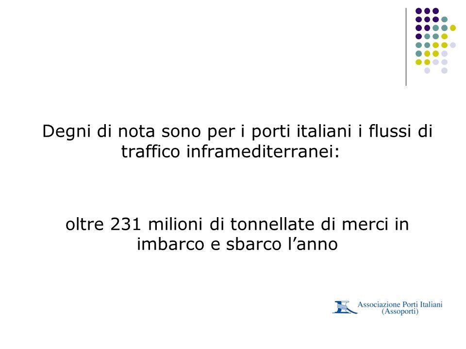 oltre 231 milioni di tonnellate di merci in imbarco e sbarco l'anno