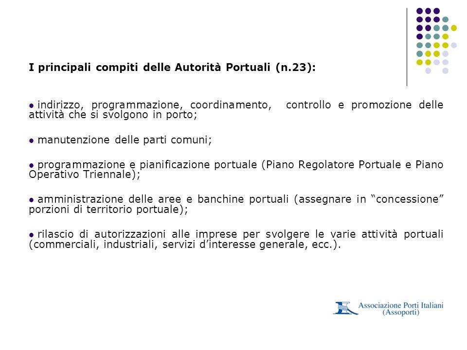 I principali compiti delle Autorità Portuali (n.23):