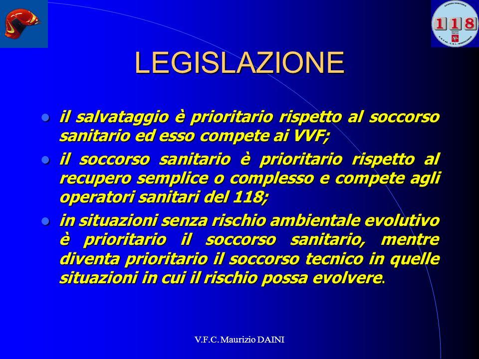 LEGISLAZIONE il salvataggio è prioritario rispetto al soccorso sanitario ed esso compete ai VVF;