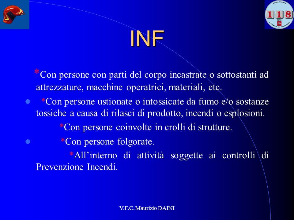 INF *Con persone con parti del corpo incastrate o sottostanti ad attrezzature, macchine operatrici, materiali, etc.