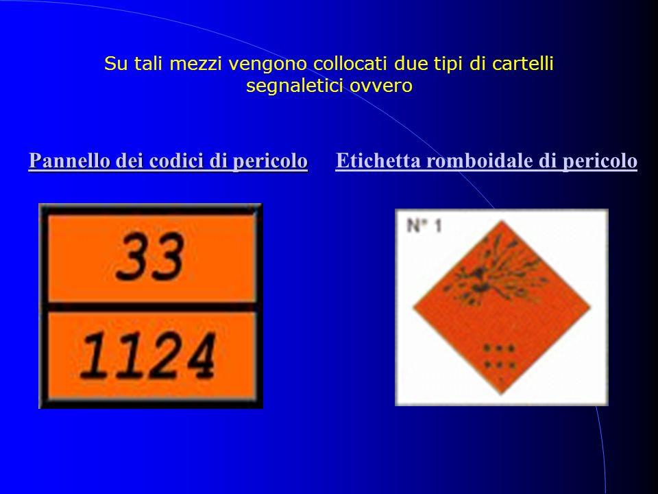 Pannello dei codici di pericolo Etichetta romboidale di pericolo