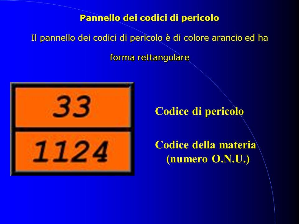 Codice della materia (numero O.N.U.)