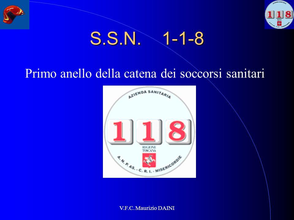 S.S.N. 1-1-8 Primo anello della catena dei soccorsi sanitari