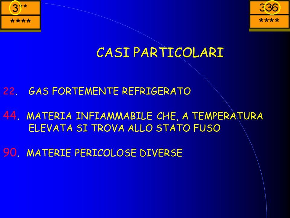 CASI PARTICOLARI 44. MATERIA INFIAMMABILE CHE, A TEMPERATURA
