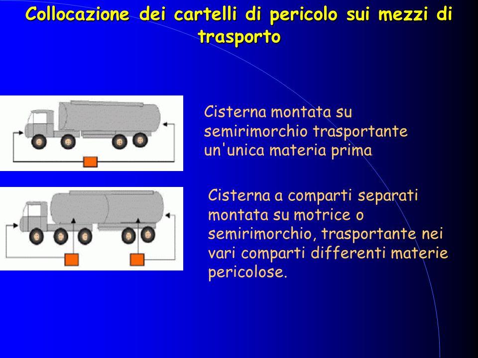 Collocazione dei cartelli di pericolo sui mezzi di trasporto